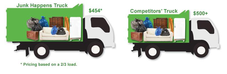 truck-comparison2